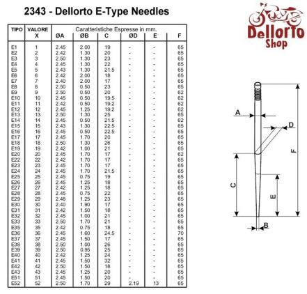 Dellorto Motorcycle Tuning - The Carburetor Manual