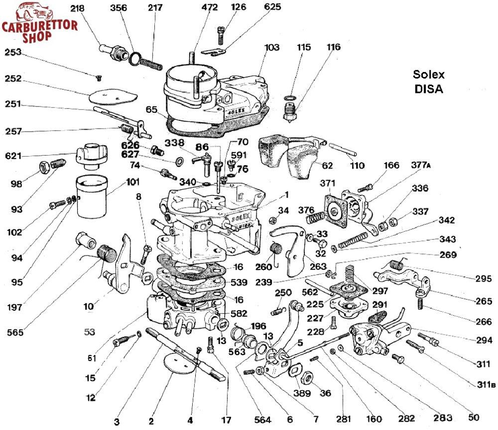solex 32 disa carburetor spare parts rh ricambicarburatori com