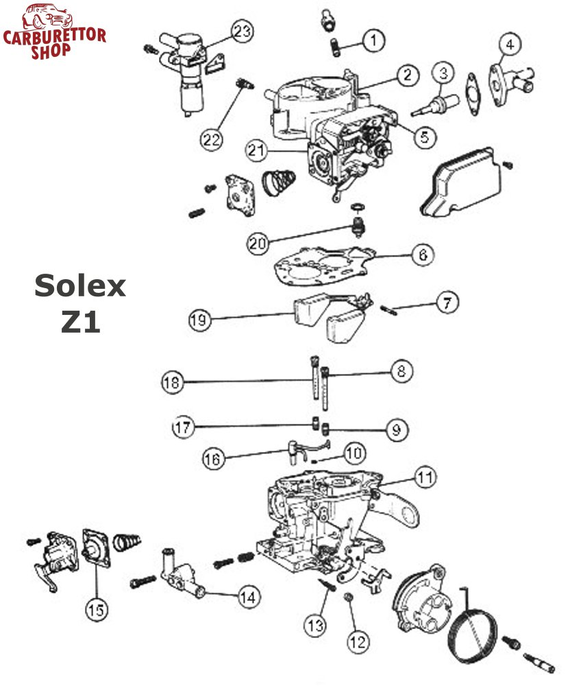 solex manual generare open source user manual u2022 rh dramatic varieties com