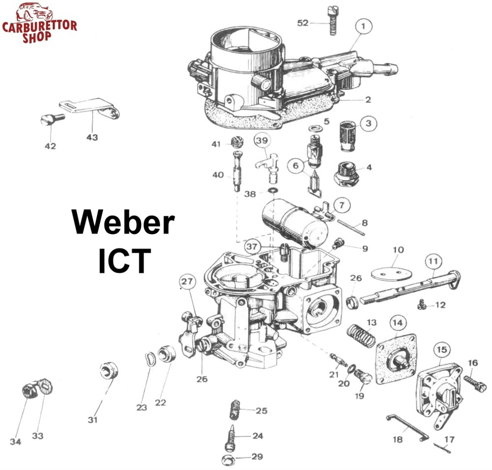 Weber ict parts click here for pooptronica