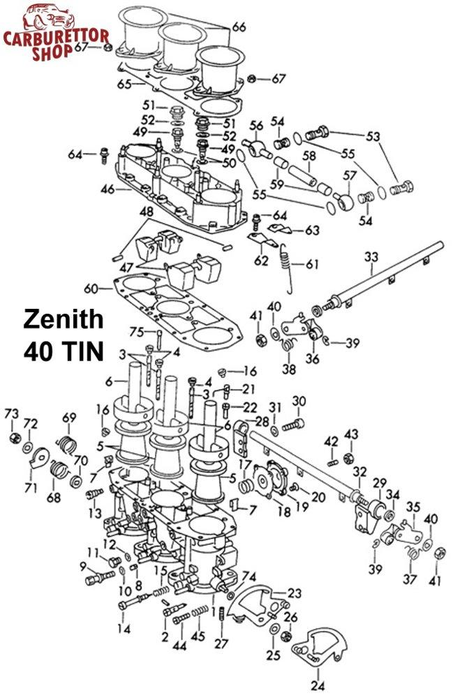 zenith tin carburetor parts and service kits